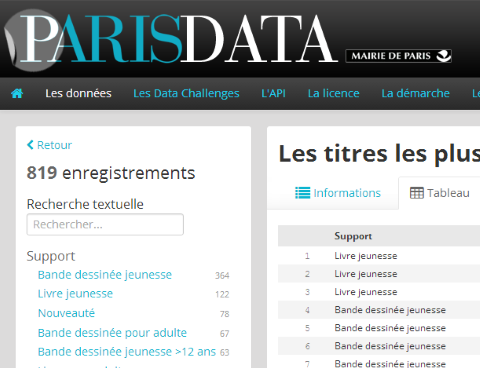 Paris Data outil statistique de la mairie de Paris